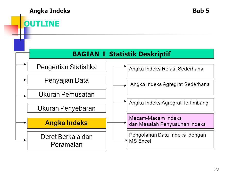 27 OUTLINE Angka IndeksBab 5 BAGIAN I Statistik Deskriptif Pengertian Statistika Penyajian Data Ukuran Penyebaran Ukuran Pemusatan Angka Indeks Deret Berkala dan Peramalan Angka Indeks Relatif Sederhana Angka Indeks Agregrat Sederhana Angka Indeks Agregrat Tertimbang Macam-Macam Indeks dan Masalah Penyusunan Indeks Pengolahan Data Indeks dengan MS Excel