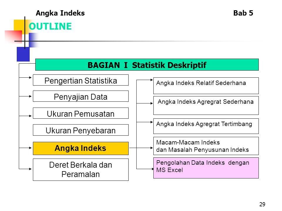 29 OUTLINE Angka IndeksBab 5 BAGIAN I Statistik Deskriptif Pengertian Statistika Penyajian Data Ukuran Penyebaran Ukuran Pemusatan Angka Indeks Deret Berkala dan Peramalan Angka Indeks Relatif Sederhana Angka Indeks Agregrat Sederhana Angka Indeks Agregrat Tertimbang Macam-Macam Indeks dan Masalah Penyusunan Indeks Pengolahan Data Indeks dengan MS Excel