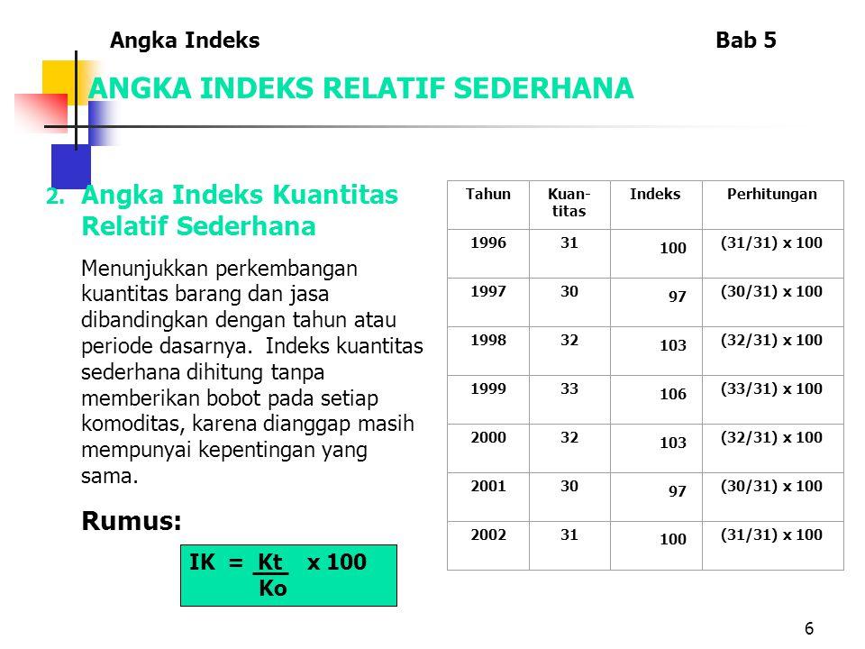 6 ANGKA INDEKS RELATIF SEDERHANA 2.