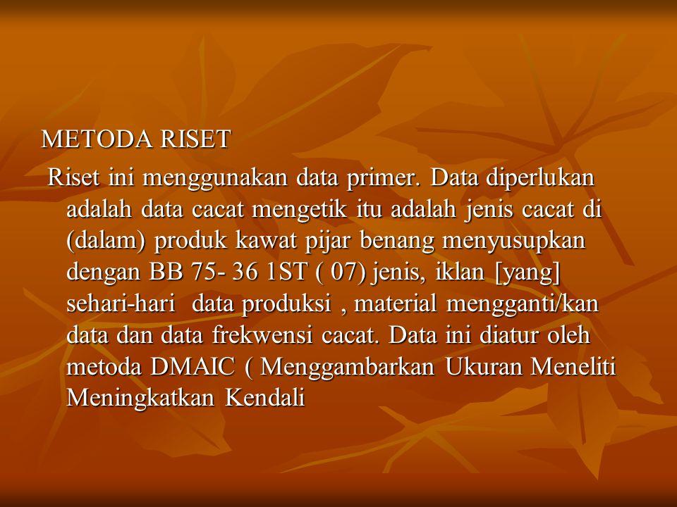 METODA RISET Riset ini menggunakan data primer.