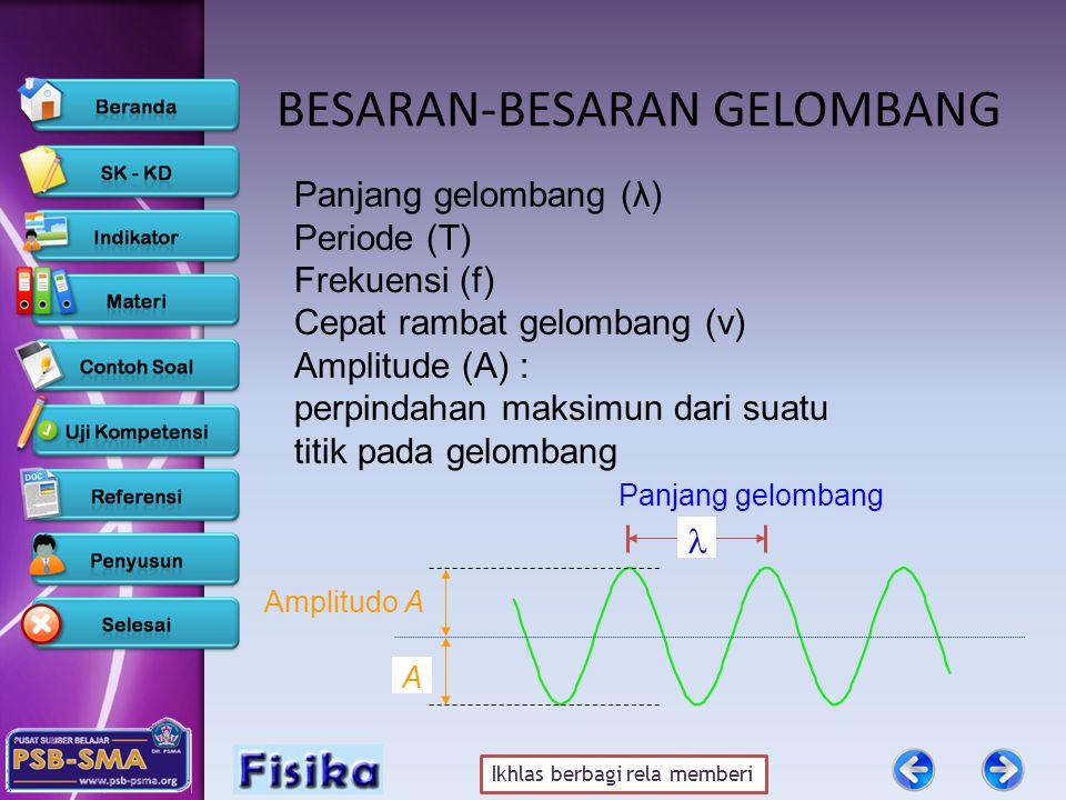 Ikhlas berbagi rela memberi BESARAN-BESARAN GELOMBANG Panjang gelombang Amplitudo A A Panjang gelombang (λ) Periode (T) Frekuensi (f) Cepat rambat gelombang (v) Amplitude (A) : perpindahan maksimun dari suatu titik pada gelombang
