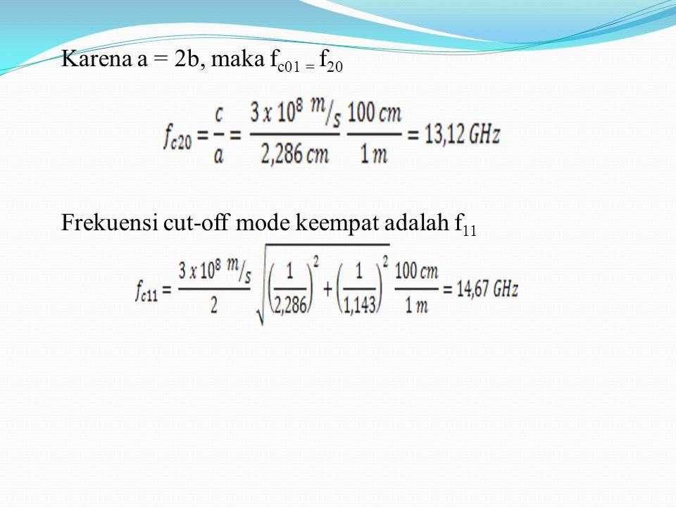 Karena a = 2b, maka f c01 = f 20 Frekuensi cut-off mode keempat adalah f 11