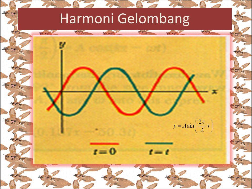 Rambatan gelombang dari medium kurang rapat ke medium yang lebih rapat Rambatan gelombang dari medium lebih rapat ke medium yang kurang rapat