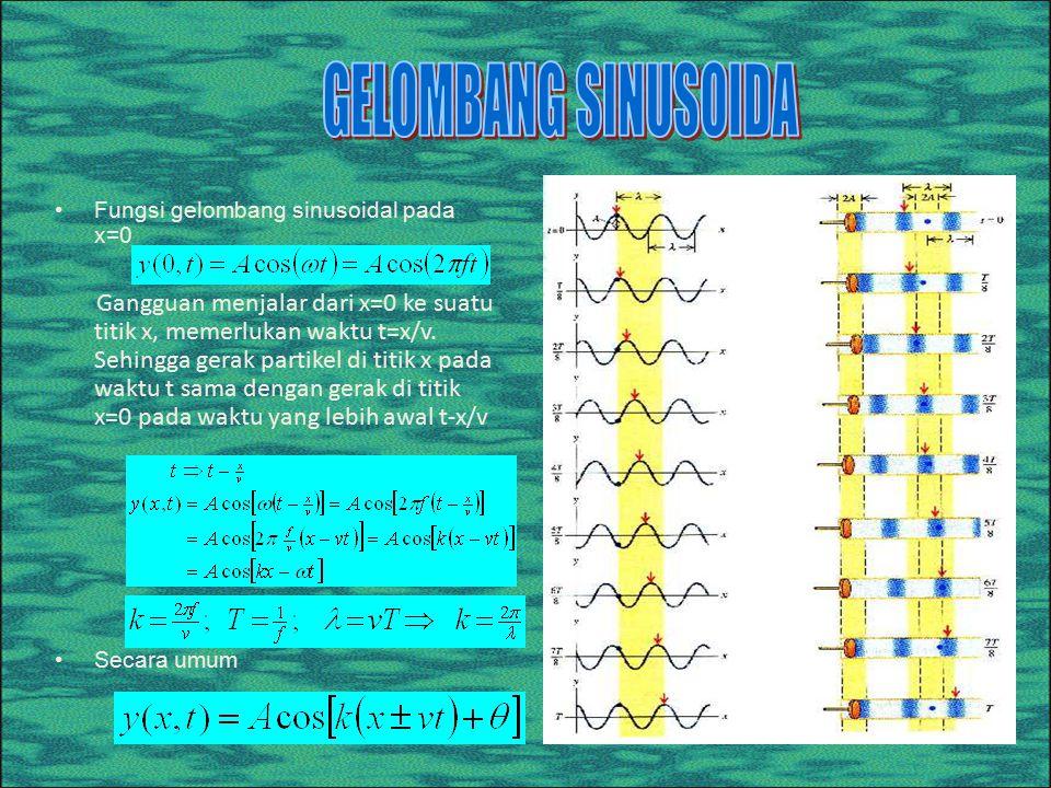 Fungsi gelombang sinusoidal pada x=0 Gangguan menjalar dari x=0 ke suatu titik x, memerlukan waktu t=x/v.