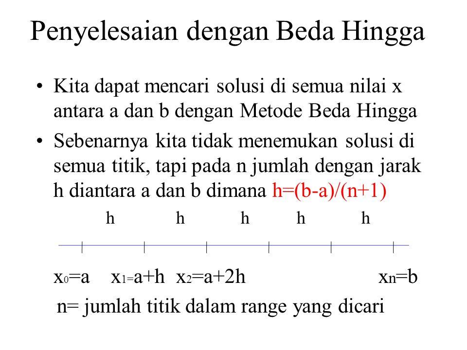 Penyelesaian dengan Beda Hingga Kita dapat mencari solusi di semua nilai x antara a dan b dengan Metode Beda Hingga Sebenarnya kita tidak menemukan so