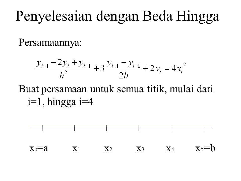 Penyelesaian dengan Beda Hingga Persamaannya: Buat persamaan untuk semua titik, mulai dari i=1, hingga i=4 x 0 =a x 1 x 2 x 3 x 4 x 5 =b
