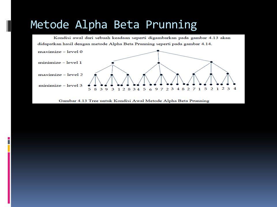 Metode Alpha Beta Prunning