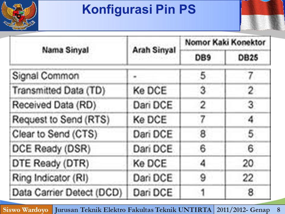 www.themegallery.com Konfigurasi Pin PS Siswo WardoyoJurusan Teknik Elektro Fakultas Teknik UNTIRTA2011/2012- Genap 8