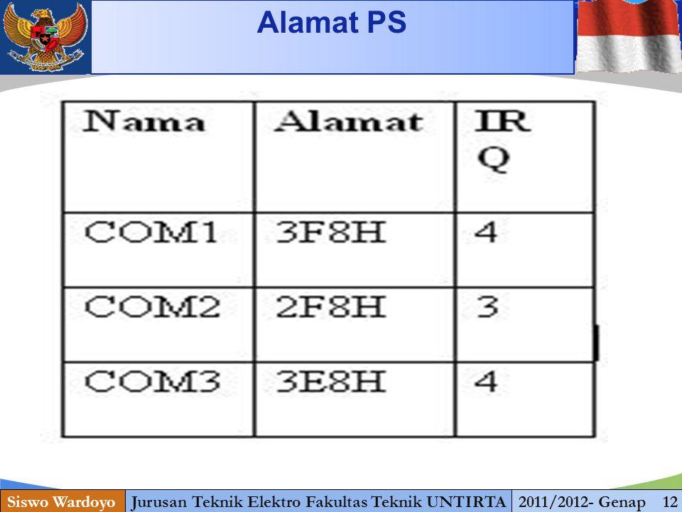 www.themegallery.com Alamat PS Siswo WardoyoJurusan Teknik Elektro Fakultas Teknik UNTIRTA2011/2012- Genap 12