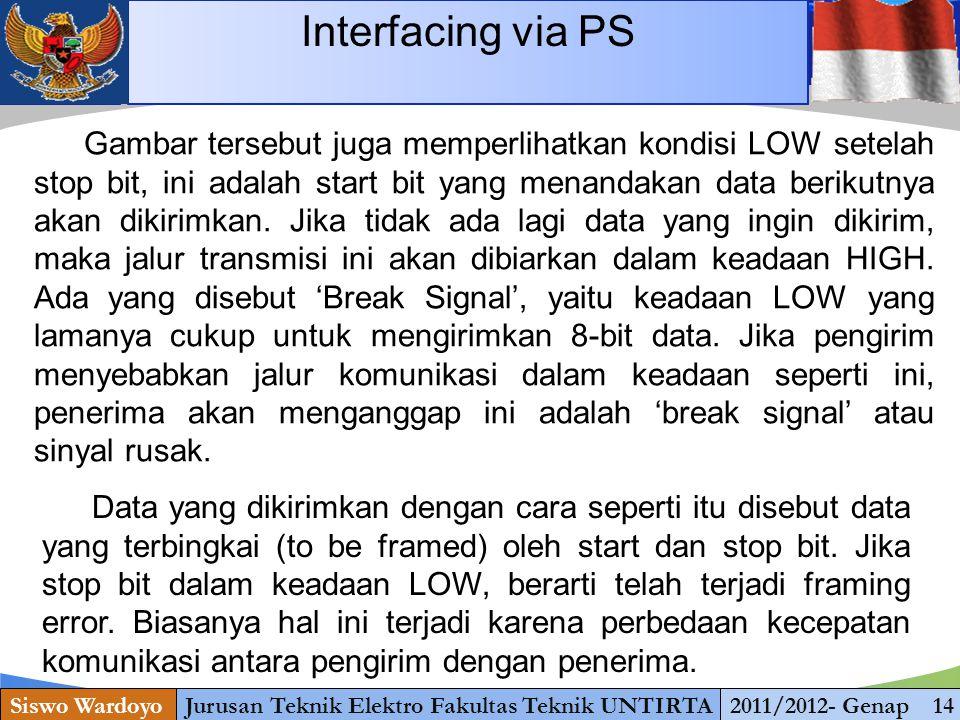 www.themegallery.com Interfacing via PS Siswo WardoyoJurusan Teknik Elektro Fakultas Teknik UNTIRTA2011/2012- Genap 14 Gambar tersebut juga memperlihatkan kondisi LOW setelah stop bit, ini adalah start bit yang menandakan data berikutnya akan dikirimkan.