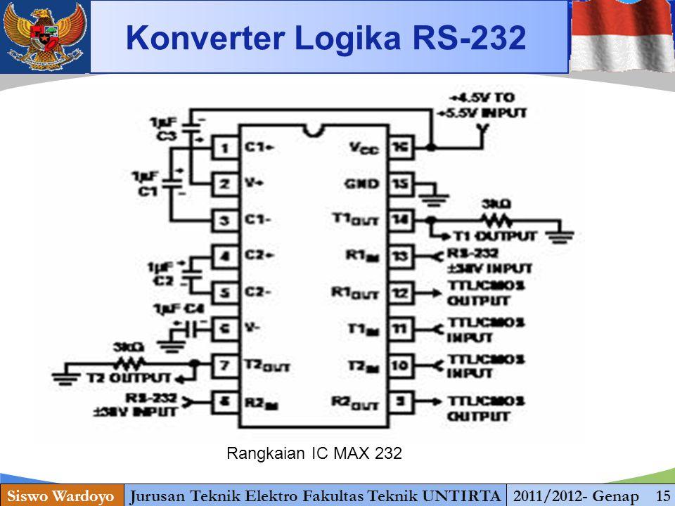 www.themegallery.com Siswo WardoyoJurusan Teknik Elektro Fakultas Teknik UNTIRTA2011/2012- Genap 15 Konverter Logika RS-232 Rangkaian IC MAX 232