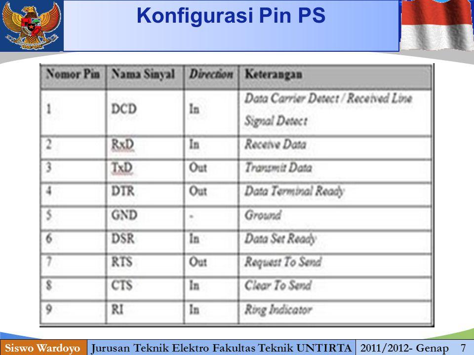 www.themegallery.com Konfigurasi Pin PS Siswo WardoyoJurusan Teknik Elektro Fakultas Teknik UNTIRTA2011/2012- Genap 7