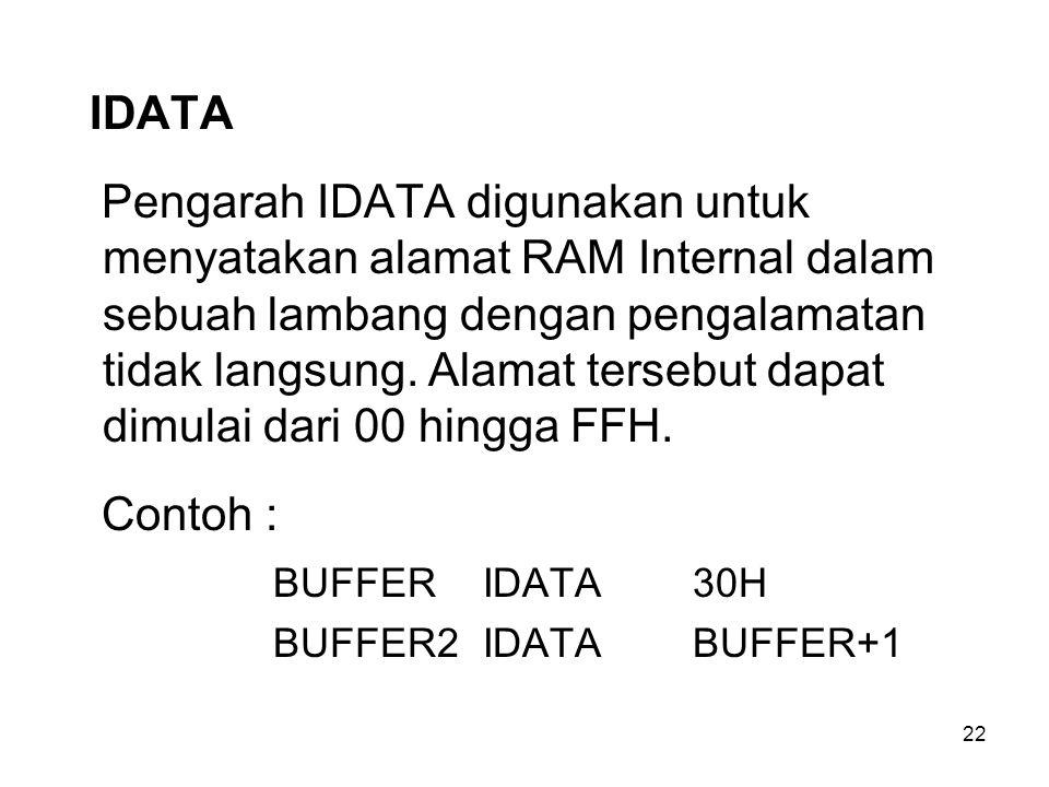 22 IDATA Pengarah IDATA digunakan untuk menyatakan alamat RAM Internal dalam sebuah lambang dengan pengalamatan tidak langsung.