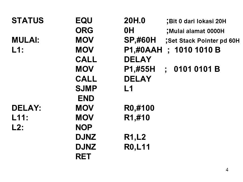 4 STATUSEQU20H.0 ; Bit 0 dari lokasi 20H ORG0H ; Mulai alamat 0000H MULAI:MOVSP,#60H ; Set Stack Pointer pd 60H L1:MOVP1,#0AAH ; 1010 1010 B CALL DELAY MOVP1,#55H ; 0101 0101 B CALLDELAY SJMPL1 END DELAY:MOVR0,#100 L11:MOVR1,#10 L2:NOP DJNZR1,L2 DJNZR0,L11 RET