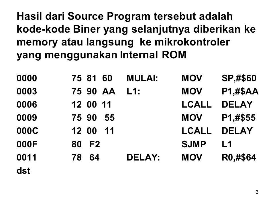 6 Hasil dari Source Program tersebut adalah kode-kode Biner yang selanjutnya diberikan ke memory atau langsung ke mikrokontroler yang menggunakan Internal ROM 0000 75 81 60 MULAI: MOV SP,#$60 000375 90 AAL1:MOV P1,#$AA 000612 00 11LCALL DELAY 000975 90 55MOV P1,#$55 000C12 00 11LCALL DELAY 000F80 F2SJMP L1 001178 64DELAY:MOV R0,#$64 dst