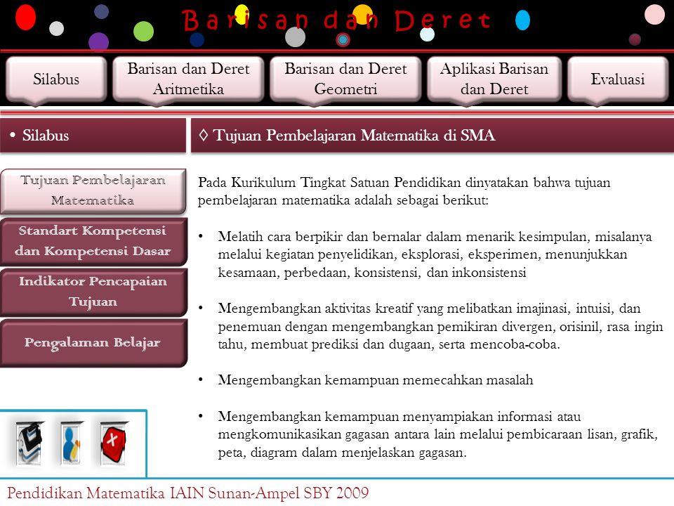 B a r i s a n d a n D e r e t Barisan Geometri Deret Geometri Materi Deret Geometri Tak Terhingga ◊ Barisan Geometri Contoh 6/6 b.