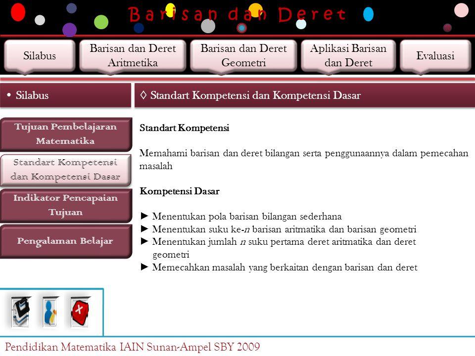 B a r i s a n d a n D e r e t Pendidikan Matematika IAIN Sunan-Ampel SBY 2009 Silabus Barisan dan Deret Aritmetika Barisan dan Deret Geometri Aplikasi Barisan dan Deret Evaluasi