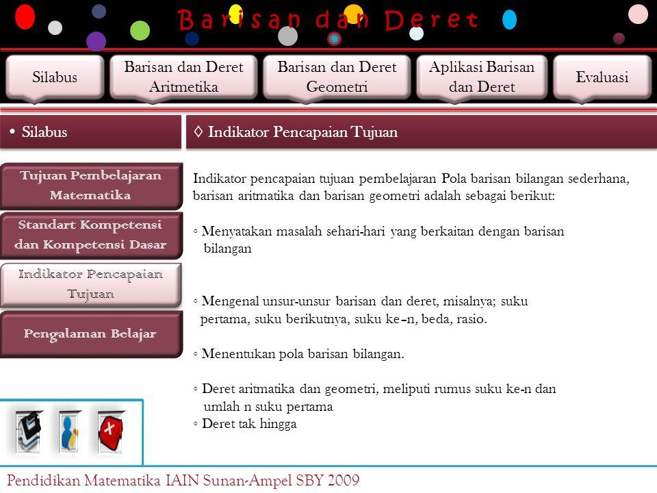 B a r i s a n d a n D e r e t Pendidikan Matematika IAIN Sunan-Ampel SBY 2009 Silabus Standart Kompetensi dan Kompetensi Dasar Tujuan Pembelajaran Mat