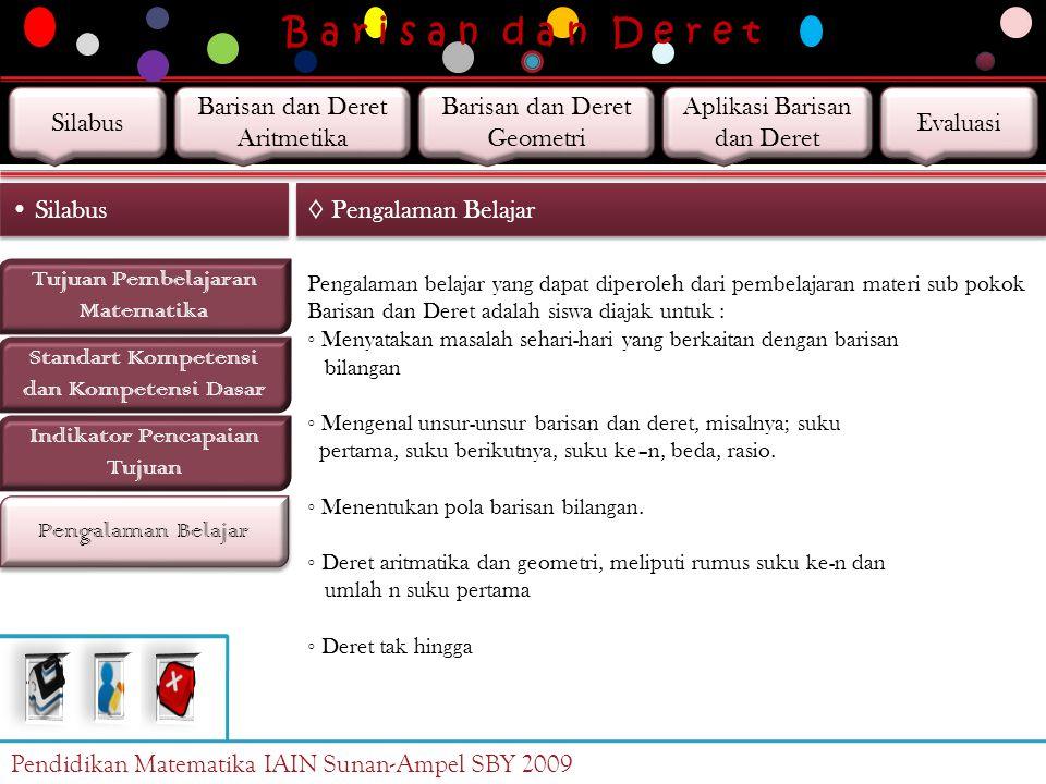 B a r i s a n d a n D e r e t Pendidikan Matematika IAIN Sunan-Ampel SBY 2009 Silabus Indikator Pencapaian Tujuan Tujuan Pembelajaran Matematika Stand