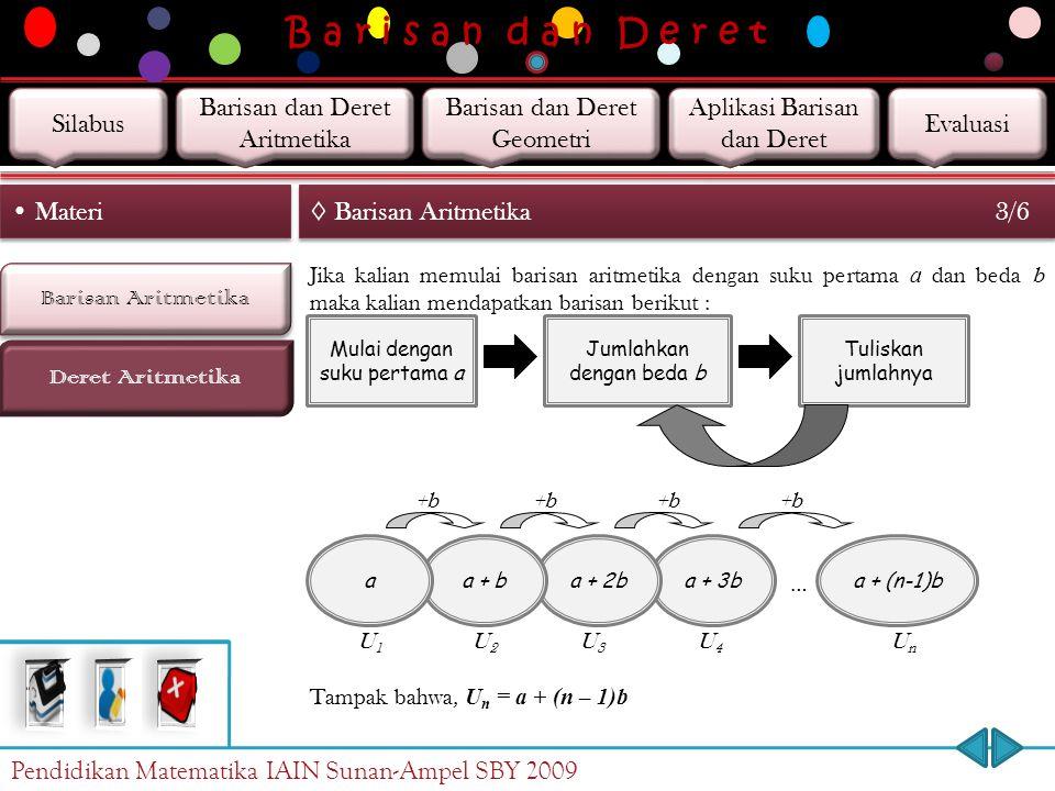 a + 3ba + 2ba + ba B a r i s a n d a n D e r e t Barisan Aritmetika Deret Aritmetika Materi ◊ Barisan Aritmetika 3/6 Jika kalian memulai barisan aritmetika dengan suku pertama a dan beda b maka kalian mendapatkan barisan berikut : +b +b … U 1 U 2 U 3 U 4 U n Tampak bahwa, U n = a + (n – 1)b Mulai dengan suku pertama a Jumlahkan dengan beda b Tuliskan jumlahnya a + (n-1)b Pendidikan Matematika IAIN Sunan-Ampel SBY 2009 Silabus Barisan dan Deret Aritmetika Barisan dan Deret Geometri Aplikasi Barisan dan Deret Evaluasi