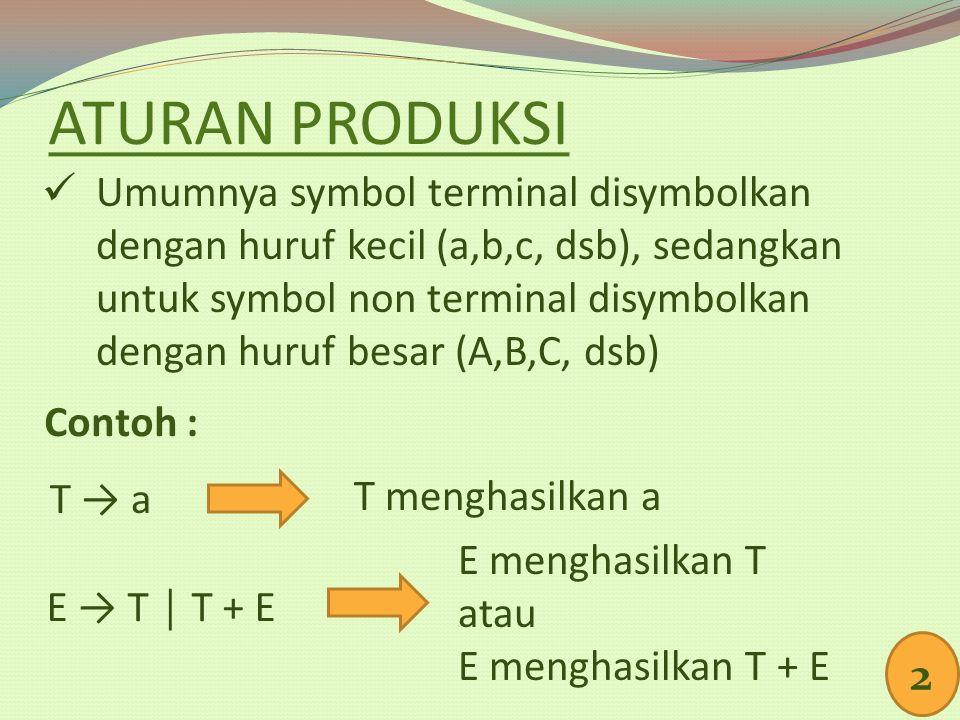 ATURAN PRODUKSI Umumnya symbol terminal disymbolkan dengan huruf kecil (a,b,c, dsb), sedangkan untuk symbol non terminal disymbolkan dengan huruf besa