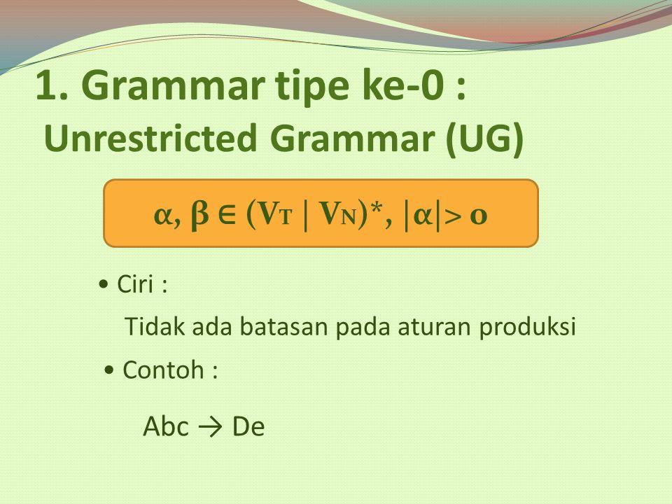1. Grammar tipe ke-0 : Unrestricted Grammar (UG) Ciri : α, β ∈ (V T | V N )*, |α|> 0 Tidak ada batasan pada aturan produksi Contoh : Abc → De