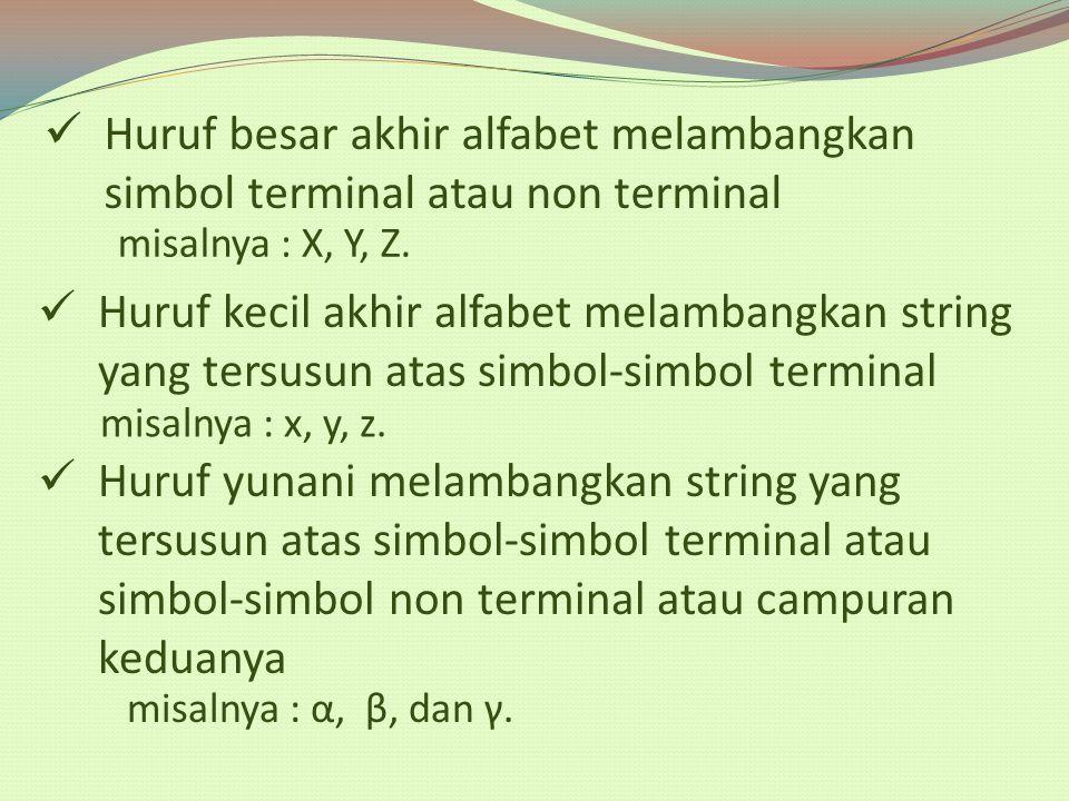Huruf besar akhir alfabet melambangkan simbol terminal atau non terminal misalnya : X, Y, Z. Huruf kecil akhir alfabet melambangkan string yang tersus