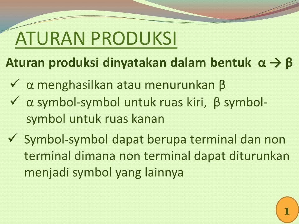 ATURAN PRODUKSI α menghasilkan atau menurunkan β Aturan produksi dinyatakan dalam bentuk α → β α symbol-symbol untuk ruas kiri, β symbol- symbol untuk
