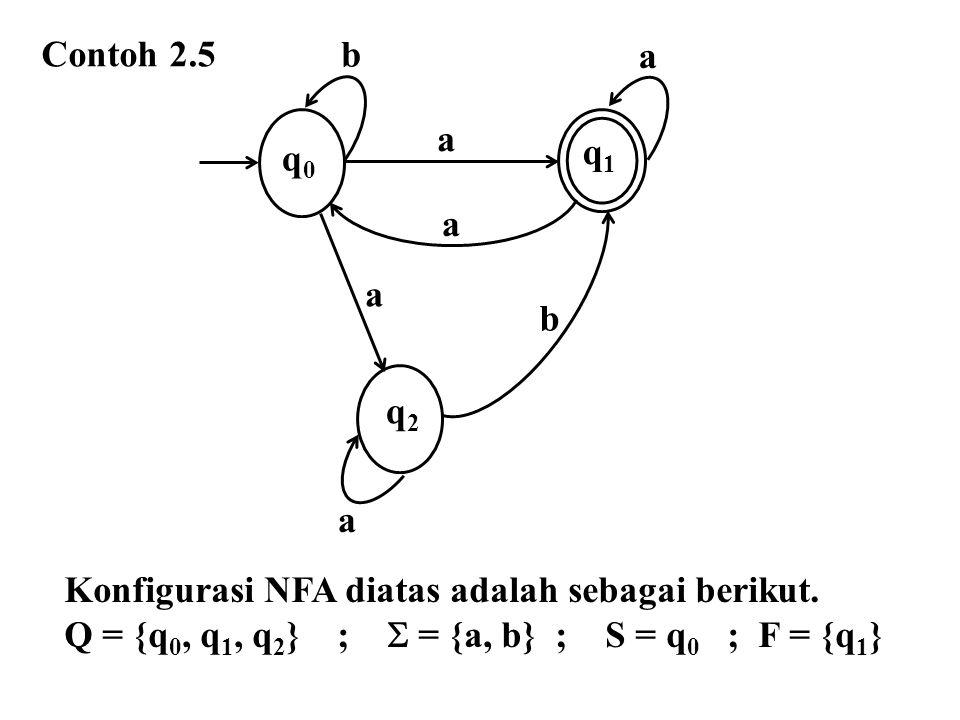 q0q0 a b a q1q1 q2q2 a a b a Contoh 2.5 Konfigurasi NFA diatas adalah sebagai berikut. Q = {q 0, q 1, q 2 } ;  = {a, b} ; S = q 0 ; F = {q 1 }