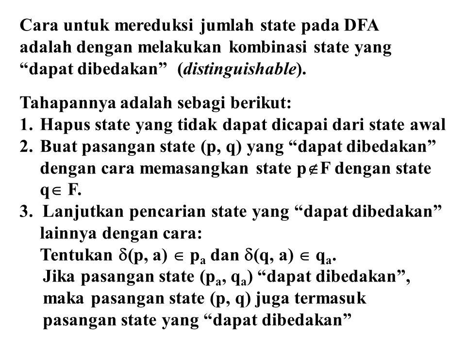 """Cara untuk mereduksi jumlah state pada DFA adalah dengan melakukan kombinasi state yang """"dapat dibedakan"""" (distinguishable). Tahapannya adalah sebagi"""