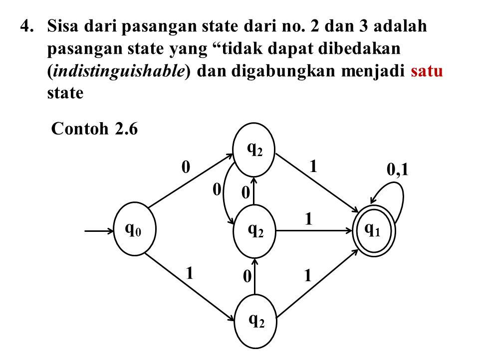 """4.Sisa dari pasangan state dari no. 2 dan 3 adalah pasangan state yang """"tidak dapat dibedakan (indistinguishable) dan digabungkan menjadi satu state C"""