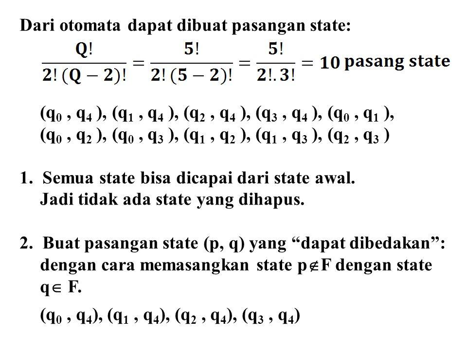 Dari otomata dapat dibuat pasangan state: (q 0, q 4 ), (q 1, q 4 ), (q 2, q 4 ), (q 3, q 4 ), (q 0, q 1 ), (q 0, q 2 ), (q 0, q 3 ), (q 1, q 2 ), (q 1