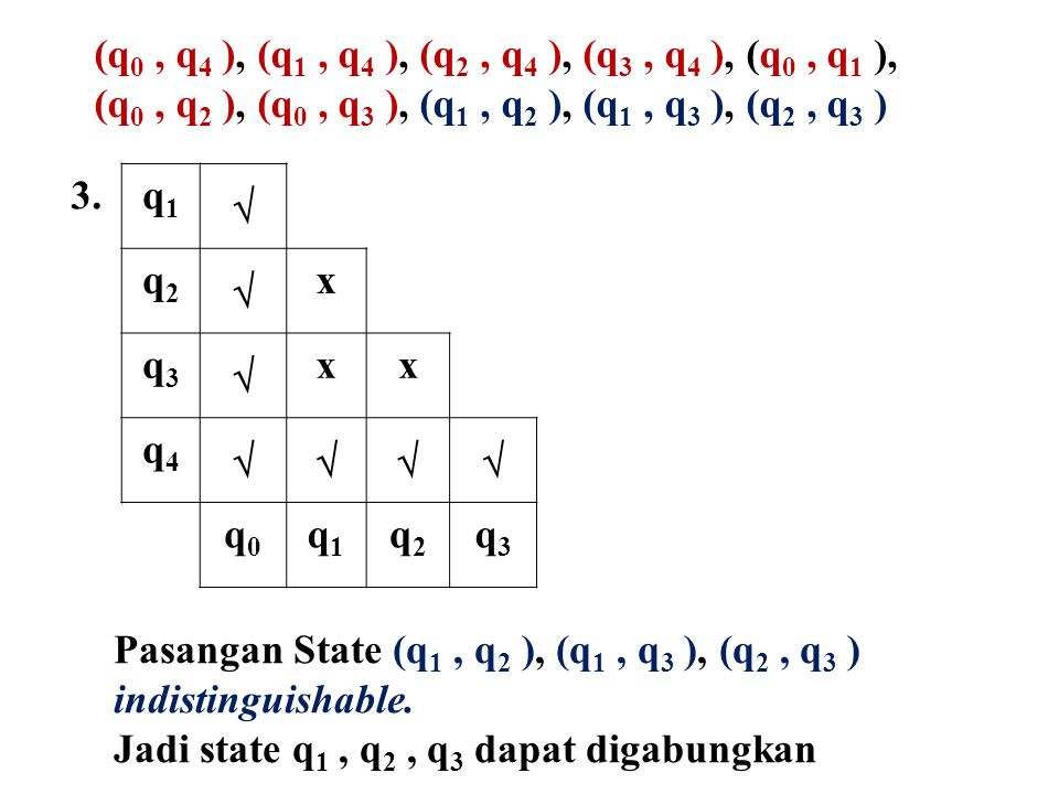 3.q1q1  q2q2  x q3q3  xx q4q4  q0q0 q1q1 q2q2 q3q3 (q 0, q 4 ), (q 1, q 4 ), (q 2, q 4 ), (q 3, q 4 ), (q 0, q 1 ), (q 0, q 2 ), (q 0, q 3 ), (