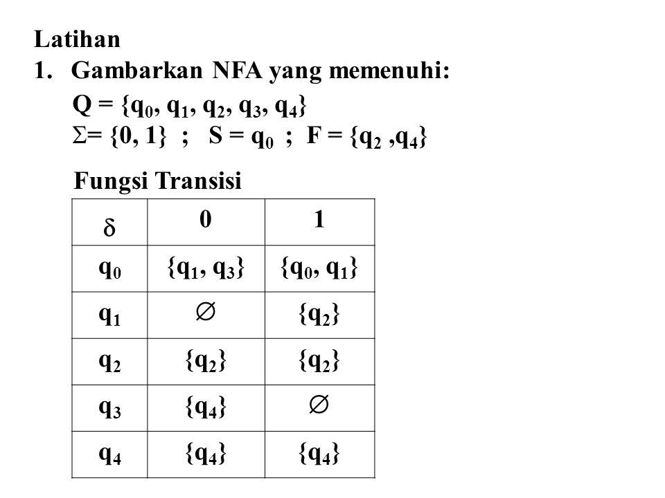 Fungsi Transisi Q = {q 0, q 1, q 2, q 3, q 4 }  = {0, 1} ; S = q 0 ; F = {q 2,q 4 }  01 q0q0 {q 1, q 3 }{q 0, q 1 } q1q1  {q 2 } q2q2 q3q3 {q 4 } 