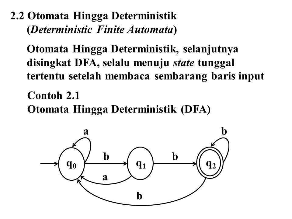 2.2 Otomata Hingga Deterministik (Deterministic Finite Automata) Otomata Hingga Deterministik, selanjutnya disingkat DFA, selalu menuju state tunggal