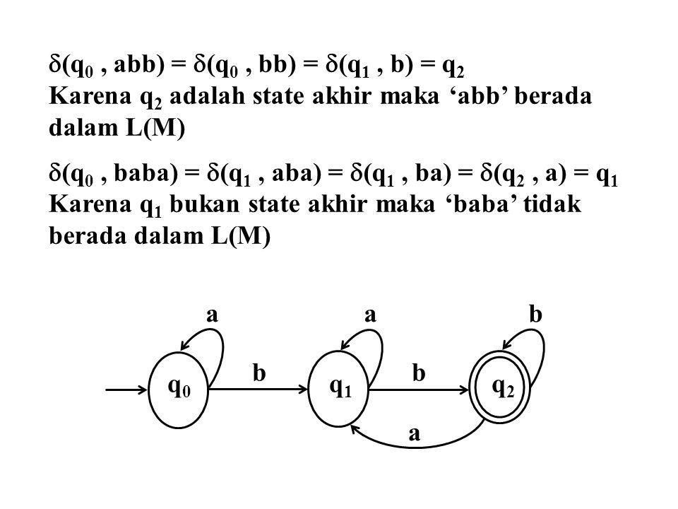 a a b a b q 0 q 1 q 2  (q 0, abb) =  (q 0, bb) =  (q 1, b) = q 2 Karena q 2 adalah state akhir maka 'abb' berada dalam L(M)  (q 0, baba) =  (q 1,