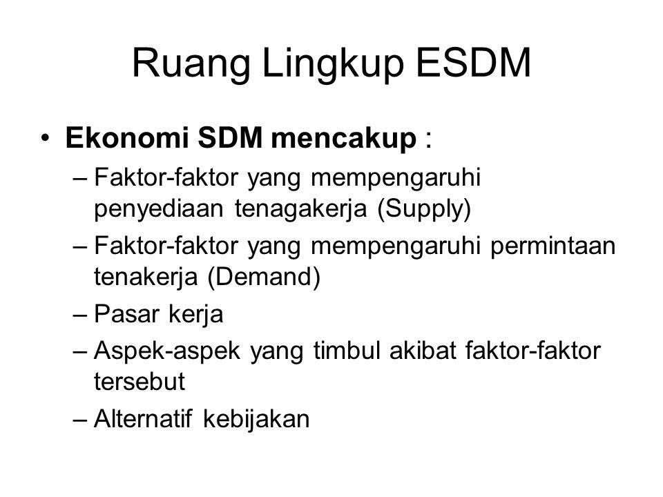 Ruang Lingkup ESDM Ekonomi SDM mencakup : –Faktor-faktor yang mempengaruhi penyediaan tenagakerja (Supply) –Faktor-faktor yang mempengaruhi permintaan
