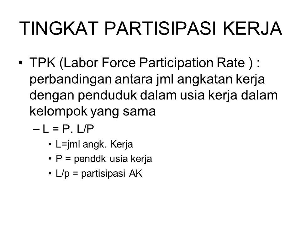 TINGKAT PARTISIPASI KERJA TPK (Labor Force Participation Rate ) : perbandingan antara jml angkatan kerja dengan penduduk dalam usia kerja dalam kelompok yang sama –L = P.