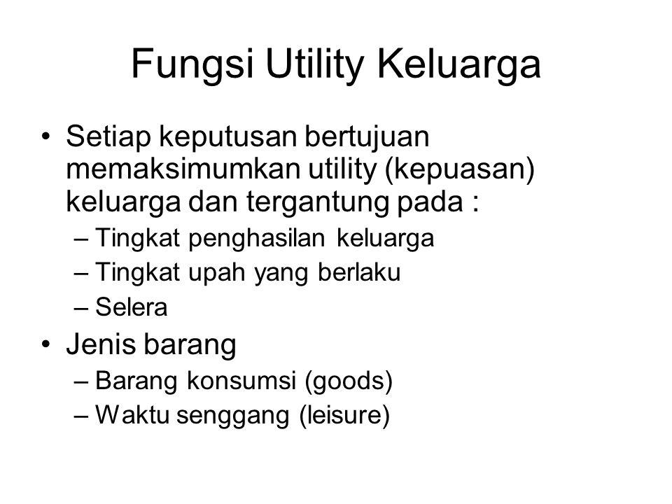 Fungsi Utility Keluarga Setiap keputusan bertujuan memaksimumkan utility (kepuasan) keluarga dan tergantung pada : –Tingkat penghasilan keluarga –Ting