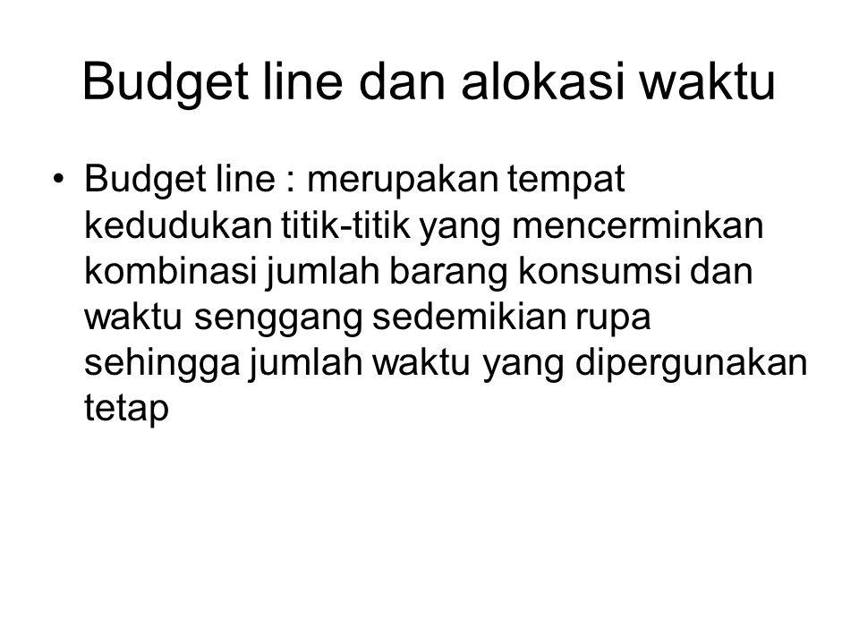 Budget line dan alokasi waktu Budget line : merupakan tempat kedudukan titik-titik yang mencerminkan kombinasi jumlah barang konsumsi dan waktu sengga