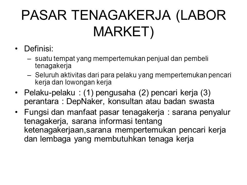 PASAR TENAGAKERJA (LABOR MARKET) Definisi: –suatu tempat yang mempertemukan penjual dan pembeli tenagakerja –Seluruh aktivitas dari para pelaku yang mempertemukan pencari kerja dan lowongan kerja Pelaku-pelaku : (1) pengusaha (2) pencari kerja (3) perantara : DepNaker, konsultan atau badan swasta Fungsi dan manfaat pasar tenagakerja : sarana penyalur tenagakerja, sarana informasi tentang ketenagakerjaan,sarana mempertemukan pencari kerja dan lembaga yang membutuhkan tenaga kerja