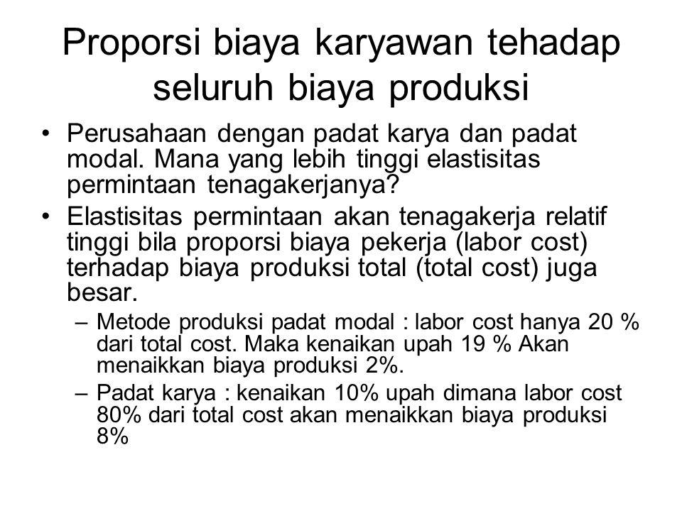 Proporsi biaya karyawan tehadap seluruh biaya produksi Perusahaan dengan padat karya dan padat modal. Mana yang lebih tinggi elastisitas permintaan te