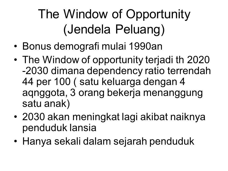 The Window of Opportunity (Jendela Peluang) Bonus demografi mulai 1990an The Window of opportunity terjadi th 2020 -2030 dimana dependency ratio terrendah 44 per 100 ( satu keluarga dengan 4 aqnggota, 3 orang bekerja menanggung satu anak) 2030 akan meningkat lagi akibat naiknya penduduk lansia Hanya sekali dalam sejarah penduduk