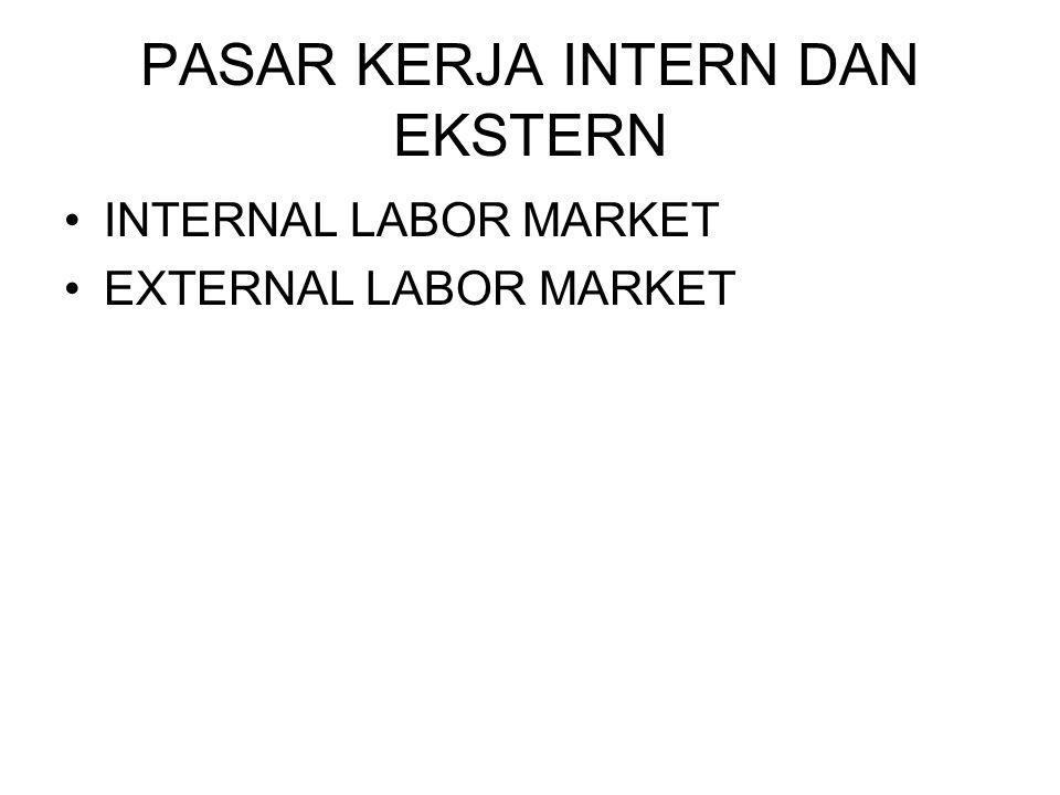 PASAR KERJA INTERN DAN EKSTERN INTERNAL LABOR MARKET EXTERNAL LABOR MARKET