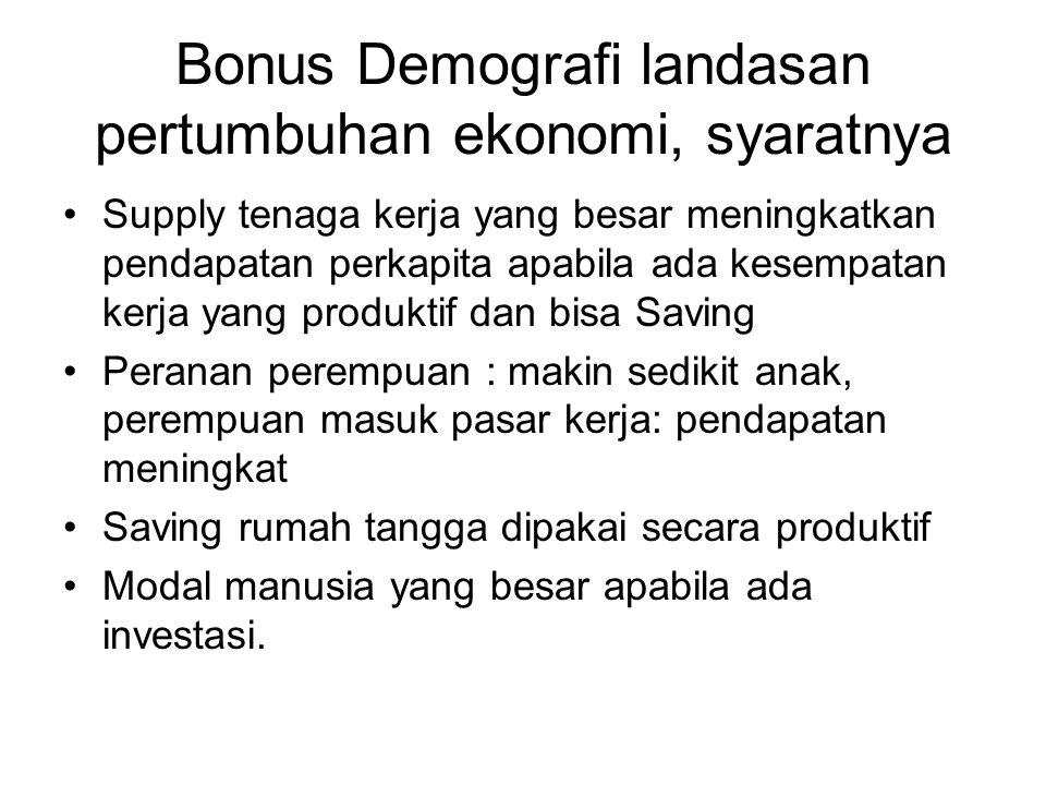 Bonus Demografi landasan pertumbuhan ekonomi, syaratnya Supply tenaga kerja yang besar meningkatkan pendapatan perkapita apabila ada kesempatan kerja
