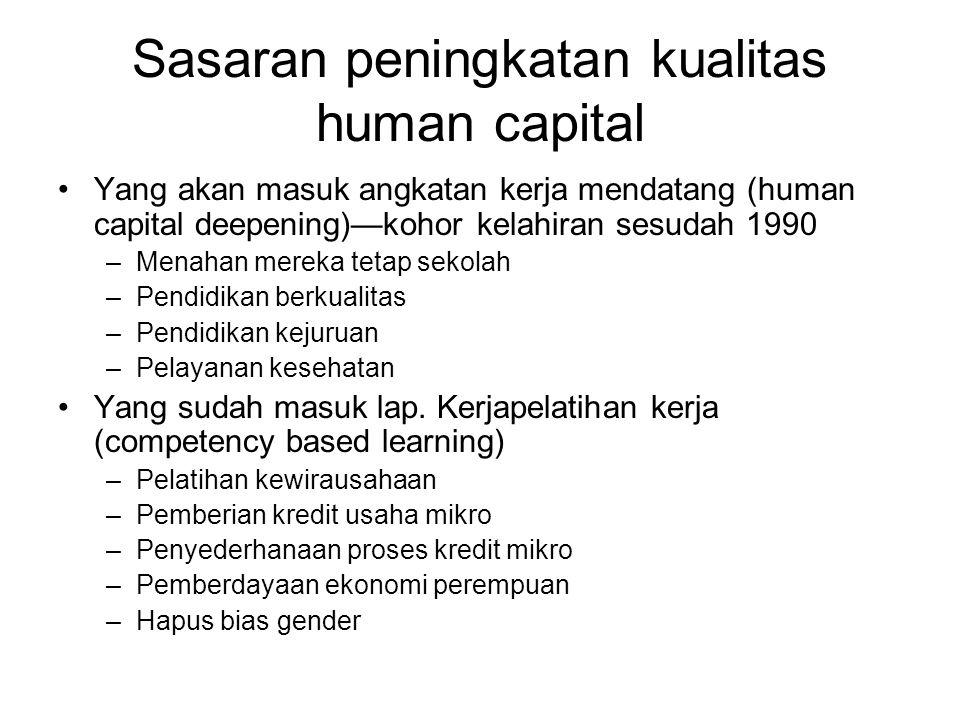 Sasaran peningkatan kualitas human capital Yang akan masuk angkatan kerja mendatang (human capital deepening)—kohor kelahiran sesudah 1990 –Menahan me