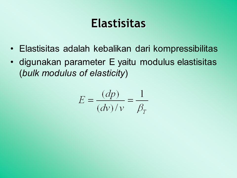 Elastisitas Elastisitas adalah kebalikan dari kompressibilitas digunakan parameter E yaitu modulus elastisitas (bulk modulus of elasticity)