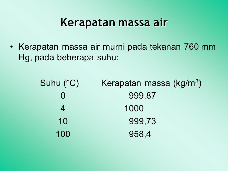 Kerapatan massa air Kerapatan massa air murni pada tekanan 760 mm Hg, pada beberapa suhu: Suhu ( o C) Kerapatan massa (kg/m 3 ) 0 999,87 41000 10 999,