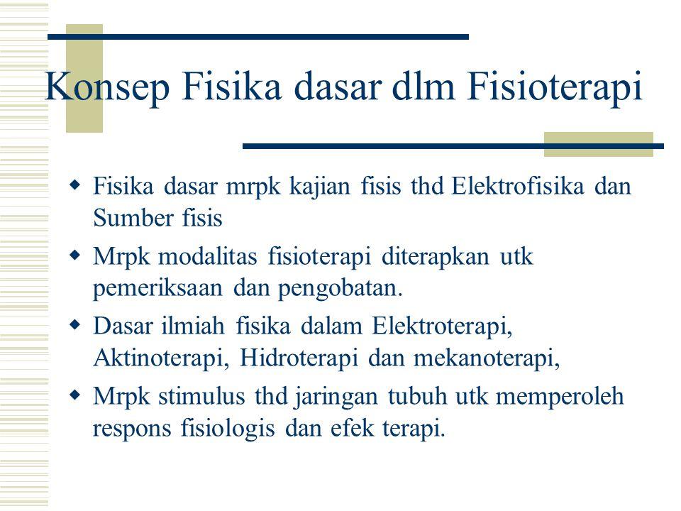 Konsep Fisika dasar dlm Fisioterapi  Fisika dasar mrpk kajian fisis thd Elektrofisika dan Sumber fisis  Mrpk modalitas fisioterapi diterapkan utk pe