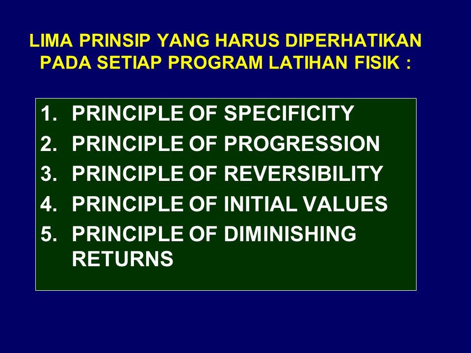 LIMA PRINSIP YANG HARUS DIPERHATIKAN PADA SETIAP PROGRAM LATIHAN FISIK : 1.PRINCIPLE OF SPECIFICITY 2.PRINCIPLE OF PROGRESSION 3.PRINCIPLE OF REVERSIB
